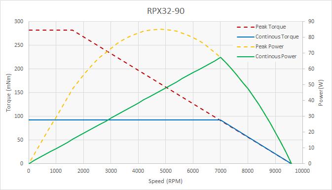 curves_rpx32-090.png