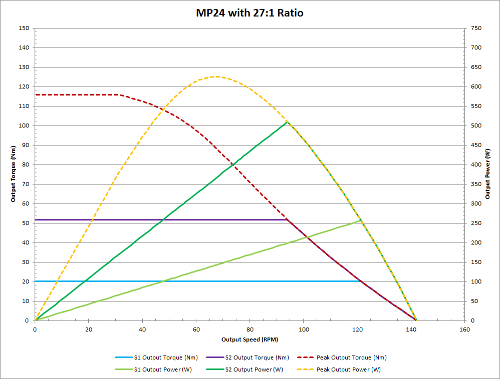 curves_mp24-27.png