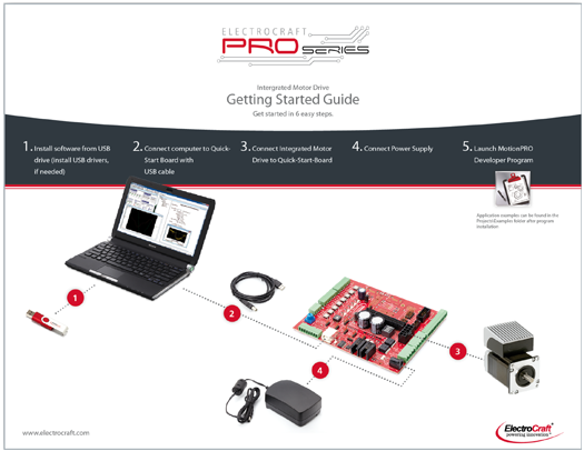 programmable-pro-series-drives-getting